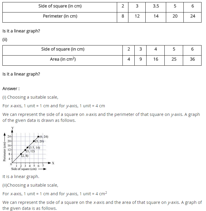 NCERT Solutions for Class 8 Maths Chapter 15 Introduction to Graphs Ex 15.3 q-2