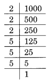 NCERT Solutions for Class 8 Maths Chapter 7 Cubes and Cube Roots Ex 7.1 Q1.2