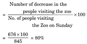 NCERT Solutions for Class 8 Maths Chapter 8 Comparing Quantities Ex 8.2 Q2