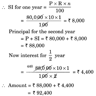 NCERT Solutions for Class 8 Maths Chapter 8 Comparing Quantities Ex 8.3 Q6