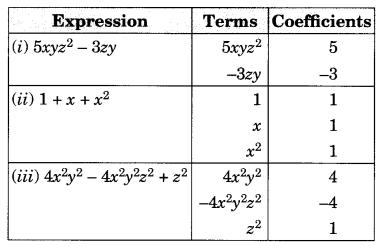 NCERT Solutions for Class 8 Maths Chapter 9 Algebraic Expressions and Identities Ex 9.1 Q1