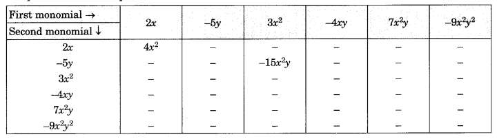 NCERT Solutions for Class 8 Maths Chapter 9 Algebraic Expressions and Identities Ex 9.2 Q3