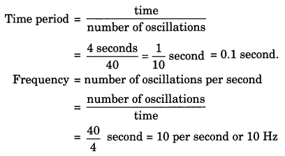 NCERT Solutions for Class 8 Science Chapter 13 Sound Q5