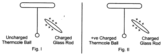 NCERT Solutions for Class 8 Science Chapter 15 Some Natural Phenomena 3 Marks Q22