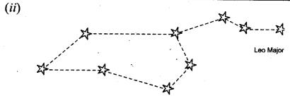 NCERT Solutions for Class 8 Science Chapter 17 Stars and The Solar System 2 Marks Q21.1