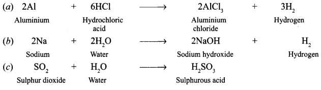 NCERT Solutions for Class 8 Science Chapter 4 Materials Metals and Non Metals 5 Marks Q1