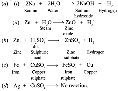NCERT Solutions for Class 8 Science Chapter 4 Materials Metals and Non Metals 5 Marks Q15