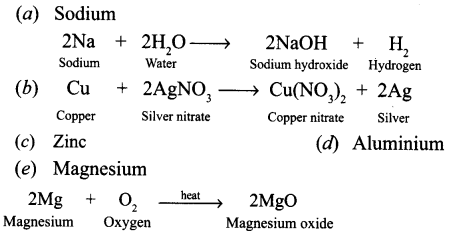NCERT Solutions for Class 8 Science Chapter 4 Materials Metals and Non Metals 5 Marks Q16