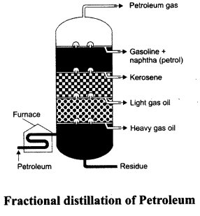 NCERT Solutions for Class 8 Science Chapter 5 Materials Coal and Petroleum 5 Marks Q5