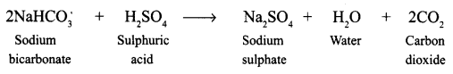 NCERT Solutions for Class 8 Science Chapter 6 Combustion and Flame 5 Marks Q11.1
