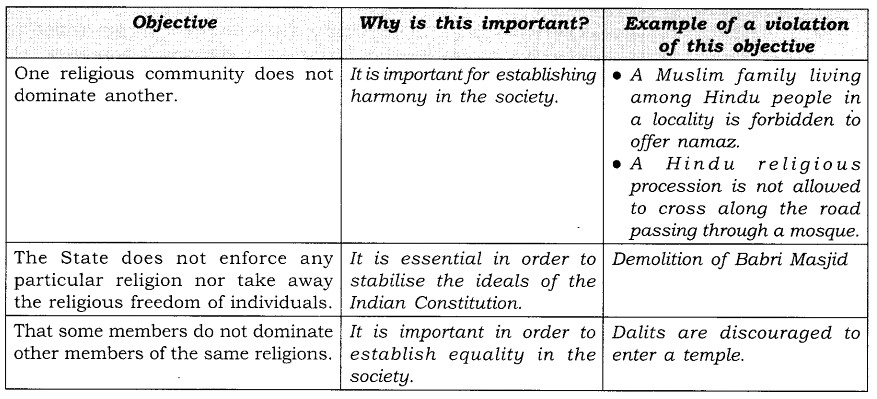 NCERT Solutions for Class 8 Social Science Civics Chapter 2 Understanding Secularism Q3.1