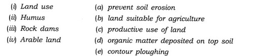 NCERT Solutions for Class 8 Social Science Geography Chapter 2 Land, Soil, Water, Natural Vegetation and Wildlife Resources Q3
