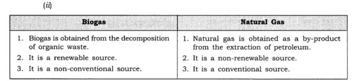 NCERT Solutions for Class 8 Social Science Geography Chapter 3 Minerals and Power Resources Q4.1