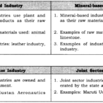 NCERT Solutions for Class 8 Social Science Geography Chapter 5 Industries Q3