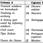 NCERT Solutions for Class 8 Social Science History Chapter 2 From Trade to Territory Exercise Questions Q4