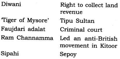 NCERT Solutions for Class 8 Social Science History Chapter 2 From Trade to Territory Q1.1