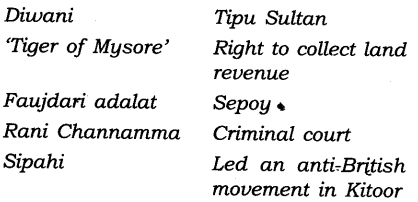 NCERT Solutions for Class 8 Social Science History Chapter 2 From Trade to Territory Q1