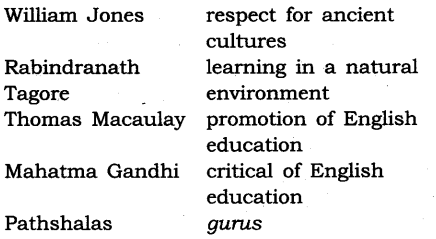 NCERT Solutions for Class 8 Social Science History Chapter 8 Civilising the Native Educating the Nation Q1.1