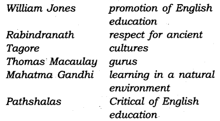 NCERT Solutions for Class 8 Social Science History Chapter 8 Civilising the Native Educating the Nation Q1