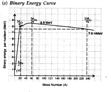 Important Questions for Class 12 Physics Chapter 1 Electric Charges and Fields Class 12 Important Questions 108