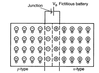 Important Questions for Class 12 Physics Chapter 14 Semiconductor Electronics Materials Devices and Simple Circuits Class 12 Important Questions 205