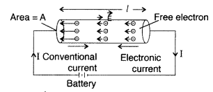 Important Questions for Class 12 Physics Chapter 3 Current Electricity Class 12 Important Questions 133