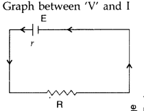 Important Questions for Class 12 Physics Chapter 3 Current Electricity Class 12 Important Questions 62