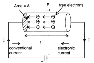 Important Questions for Class 12 Physics Chapter 3 Current Electricity Class 12 Important Questions 81