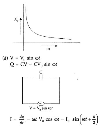 Important Questions for Class 12 Physics Chapter 7 Alternating Current Class 12 Important Questions 113