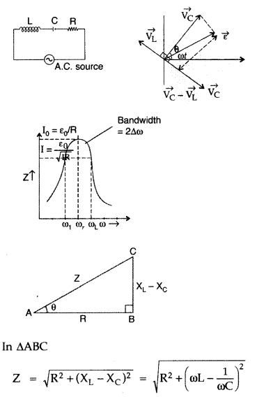 Important Questions for Class 12 Physics Chapter 7 Alternating Current Class 12 Important Questions 33