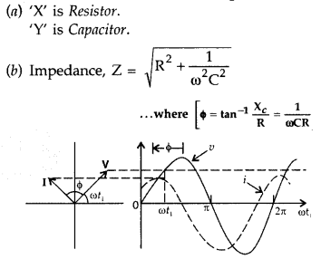 Important Questions for Class 12 Physics Chapter 7 Alternating Current Class 12 Important Questions 35
