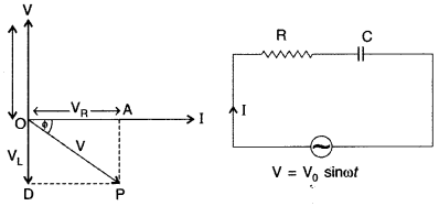 Important Questions for Class 12 Physics Chapter 7 Alternating Current Class 12 Important Questions 48