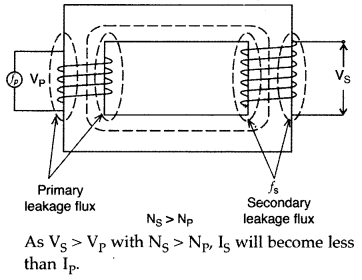 Important Questions for Class 12 Physics Chapter 7 Alternating Current Class 12 Important Questions 75