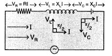 Important Questions for Class 12 Physics Chapter 7 Alternating Current Class 12 Important Questions 77