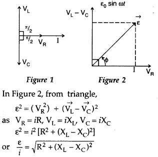 Important Questions for Class 12 Physics Chapter 7 Alternating Current Class 12 Important Questions 79