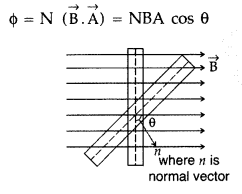 Important Questions for Class 12 Physics Chapter 7 Alternating Current Class 12 Important Questions 89