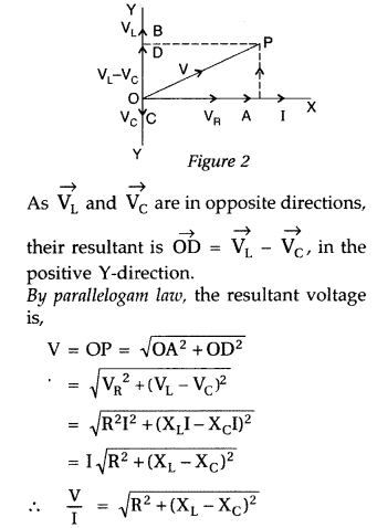 Important Questions for Class 12 Physics Chapter 7 Alternating Current Class 12 Important Questions 95