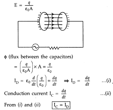 Important Questions for Class 12 Physics Chapter 8 Electromagnetic Waves Class 12 Important Questions 14