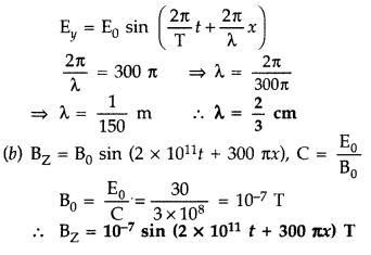Important Questions for Class 12 Physics Chapter 8 Electromagnetic Waves Class 12 Important Questions 4