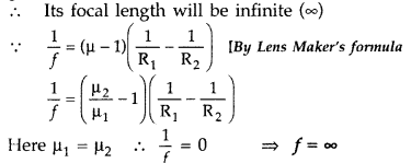 Important Questions for Class 12 Physics Chapter 9 Ray Optics and Optical Instruments Class 12 Important Questions 1