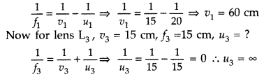 Important Questions for Class 12 Physics Chapter 9 Ray Optics and Optical Instruments Class 12 Important Questions 110