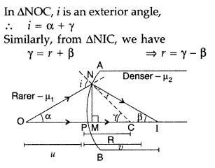 Important Questions for Class 12 Physics Chapter 9 Ray Optics and Optical Instruments Class 12 Important Questions 112
