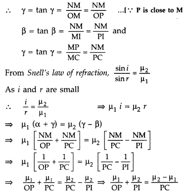 Important Questions for Class 12 Physics Chapter 9 Ray Optics and Optical Instruments Class 12 Important Questions 113