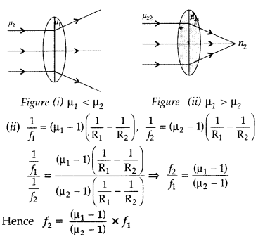 Important Questions for Class 12 Physics Chapter 9 Ray Optics and Optical Instruments Class 12 Important Questions 130