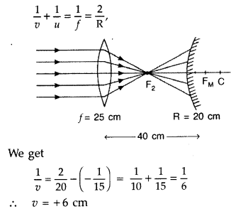 Important Questions for Class 12 Physics Chapter 9 Ray Optics and Optical Instruments Class 12 Important Questions 148
