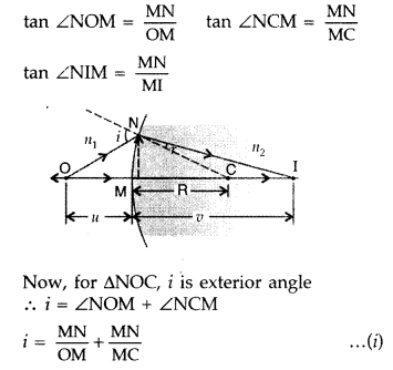 Important Questions for Class 12 Physics Chapter 9 Ray Optics and Optical Instruments Class 12 Important Questions 198