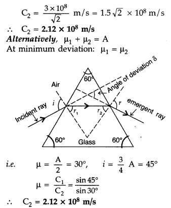 Important Questions for Class 12 Physics Chapter 9 Ray Optics and Optical Instruments Class 12 Important Questions 24