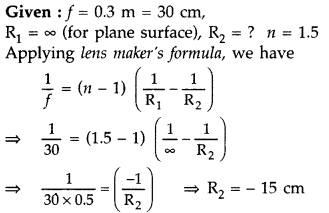 Important Questions for Class 12 Physics Chapter 9 Ray Optics and Optical Instruments Class 12 Important Questions 30
