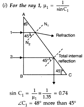 Important Questions for Class 12 Physics Chapter 9 Ray Optics and Optical Instruments Class 12 Important Questions 53