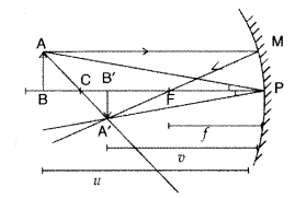 Important Questions for Class 12 Physics Chapter 9 Ray Optics and Optical Instruments Class 12 Important Questions 80